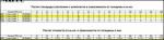 Расчет стоимости напыления пенополиуретана ППУ
