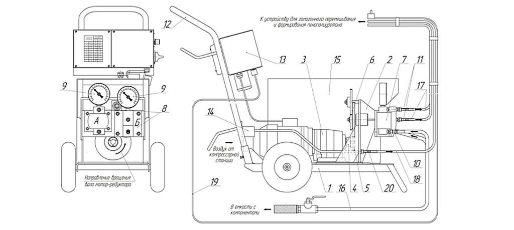 Установка низкого давления длянапыления ППУ устройство и принцип работы пена 20