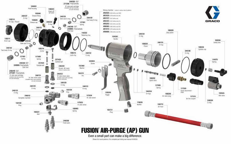 Как разобрать пистолет для напыления ППУ полимочевины Fusion Фюжн Graco 2