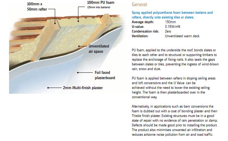 Напыление пенополиуретана ППУ на деревянную стропильную кровлю