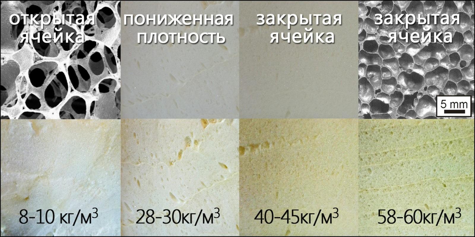 Плотности пенополиуретана ППУ разница в структуре открытая закрытая ячейки