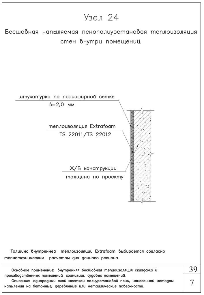 Типовые узлы и примыкания пенополиуретана и полимочевины