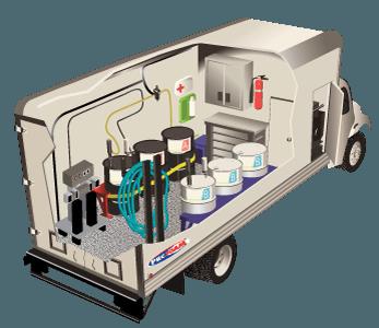 SprayRigBoxTruck-PMC350 оборудованный фургон для напыления пенополиуретана и полимочевины