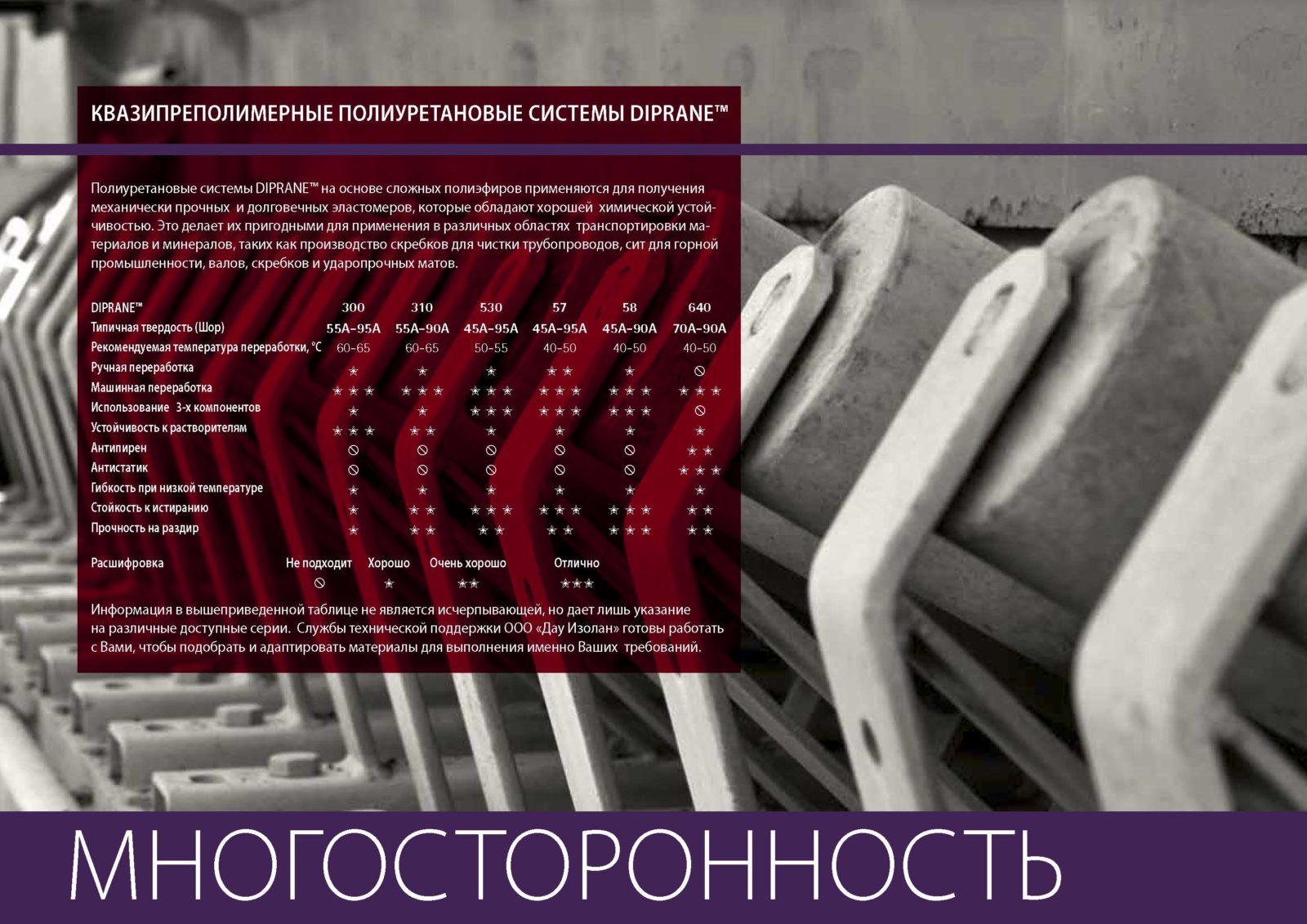 Трубы канализационные теплоизоляция купить