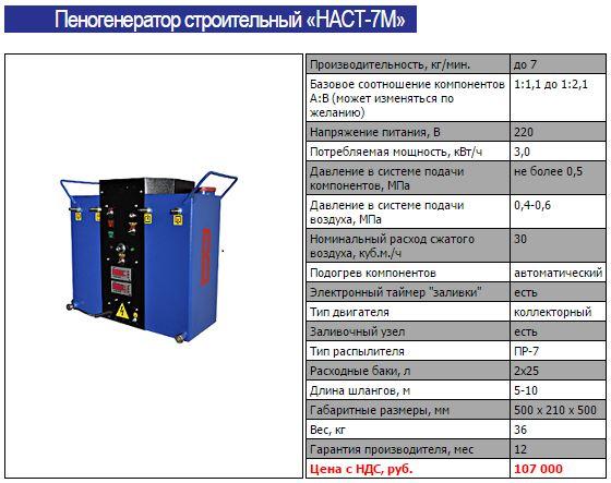 Пеногенератор строительный НАСТ-7М техмастрой ппу установки низкого давления .JPG
