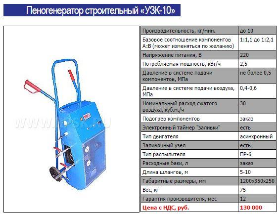 Пеногенератор строительный УЗК-10 Техмастрой ппу оборудование пенополиуретан .JPG
