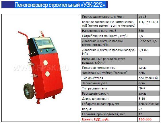 Техмашстрой Пеногенератор строительный  УЗК-22/2 пенополиуретан ППУ