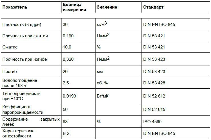 Elastospray TDS 1612_33 Эластоспрей GGE ППУ пенополиуретан BASF